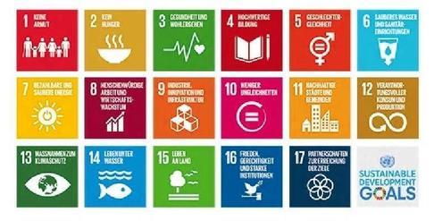 Agenda 2030 zur Nachhaltigkeit: Für alle unbequem