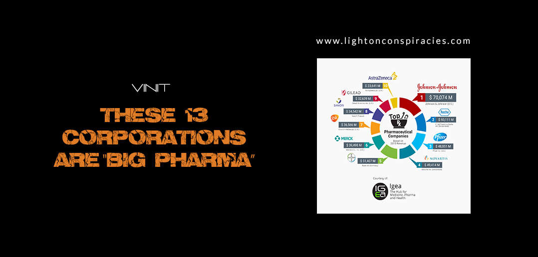 "These 13 Corporations Are ""Big Pharma"": Their Crimes, History and Products 