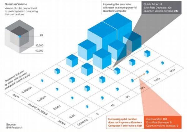 Universität Delft: Quantentechnik für ein sicheres Internet