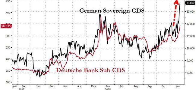 deutsche-bank-again