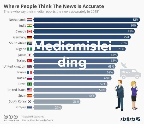 nederlanders-meest-goedgelovige-volk-ter-wereld-–-de-lange-mars-plus