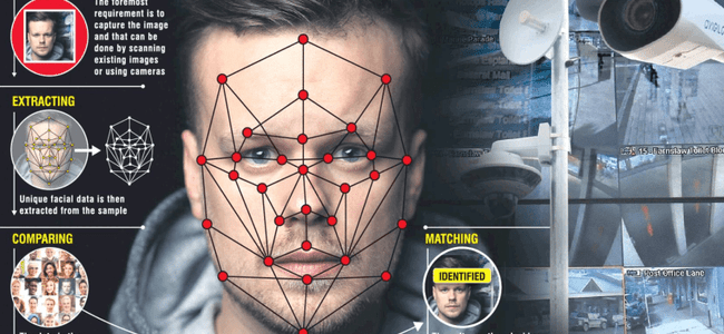"""bigbrotherwatch:-facial-recognition-""""epidemic""""-in-the-uk"""
