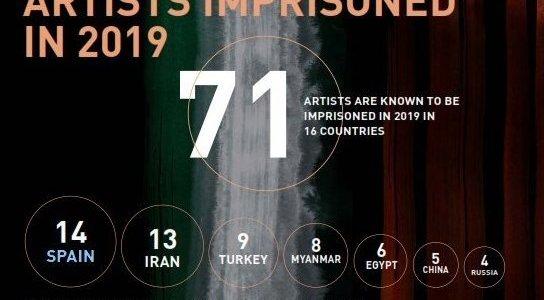 spanien-ist-weltmeister-bei-der-inhaftierung-von-musikern