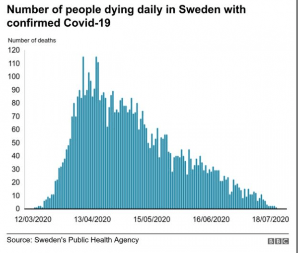 sweden:-the-one-chart-that-matters