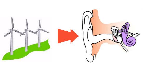 ierse-familie-krijgt-vergoeding-gezondheidsschade-door-ziekmakend-windpark-–-climategate-klimaat