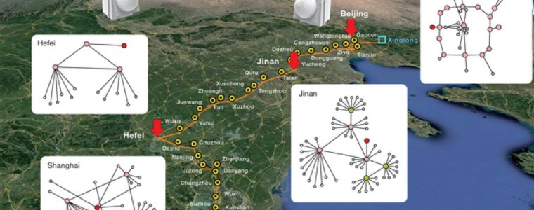china-builds-the-world's-first-integrated-quantum-communication-network
