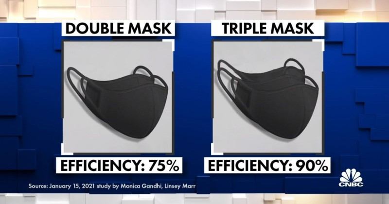 """experts""-now-say-americans-should-wear-three-masks"