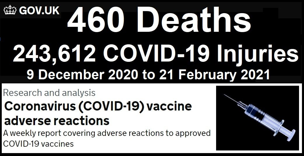 460-dead-243,612-reported-injuries-from-covid-19-vaccines-reported-in-the-uk.-–-global-research