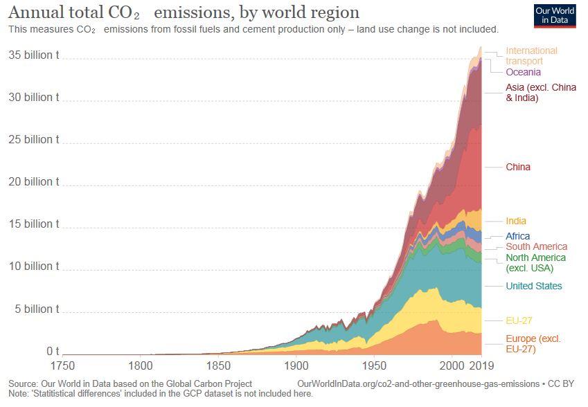 wanneer-komt-nu-toch-die-verschrikkelijke-klimaatcrisis?-–-climategate-klimaat