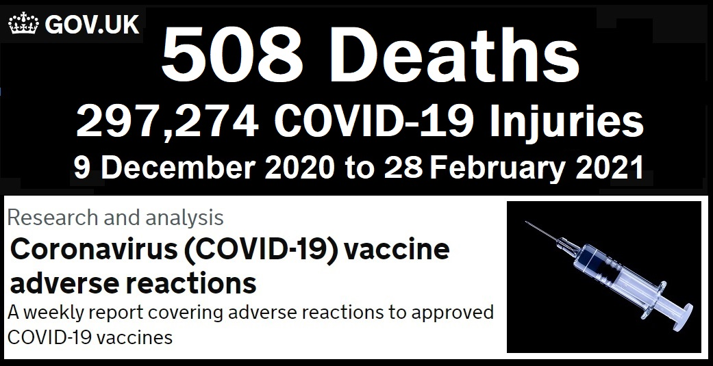 508-dead-297,274-reported-injuries-following-covid19-experimental-vaccines-reported-in-the-uk.
