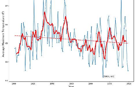 global-cooling:-grootste-toename-sneeuw-en-ijs-op-groenland-ooit,-zeldzame-zomervorst-in-delen-vs-–-xandernieuws