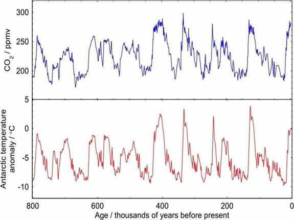 de-klimaatbom:-het-falen-om-het-onuitsprekelijke-te-confronteren,-en-de-weg-vooruit