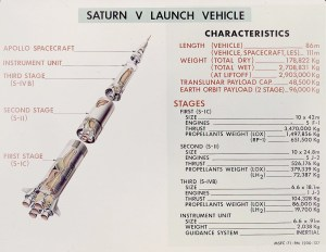 A cutaway diagram of the Saturn V launch vehicle showing the three stages, instrument unit, and Apollo spacecraft.