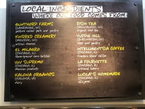 Tortas Frontera ingredient sources