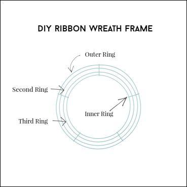 DIY Ribbon Wreath Frame