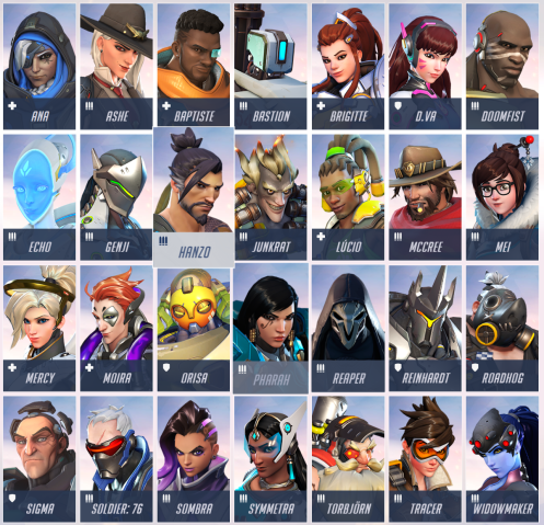 Overwatch Character List