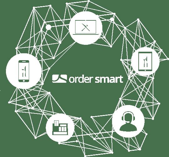 order smart Bestellsystem