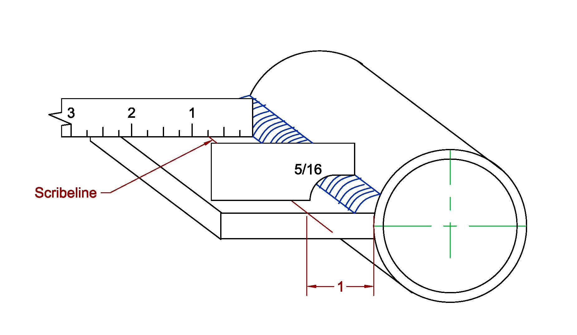 How To Measure Plate To Pipe Fillet Weld