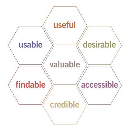 user experience honeycomb tfE2pU