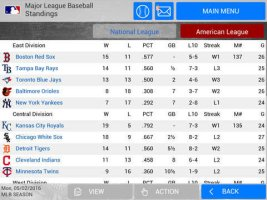 mlb-manager-2016_907407546_ipad_04
