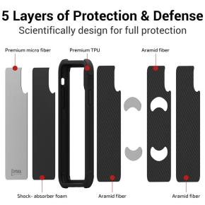 magcase-pro-for-iphone-x-5-layers_1024x1024