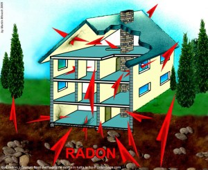 Radon Gas; What You Need To Know About This Lung Cancer-Causing Gas