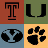 Sports Logo Quiz Game University Answers - AppCheating