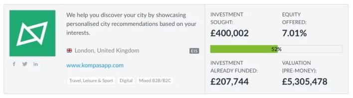 kompas app crowdfunding