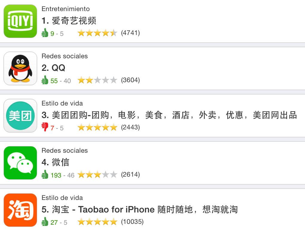 app más descargadas Gratis China