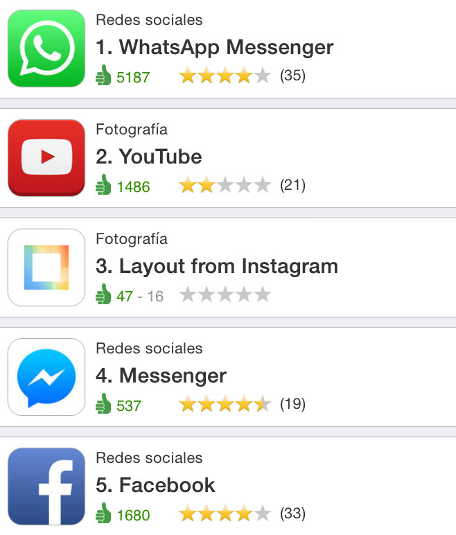 app Gratis Ecuador