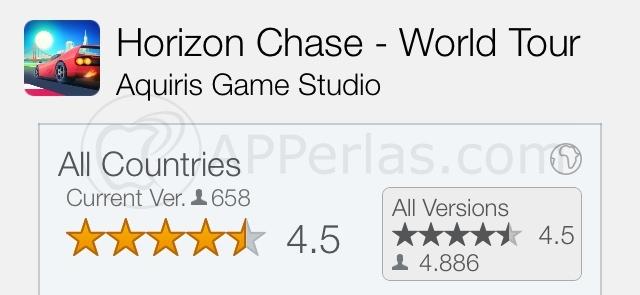Horizon chase 1