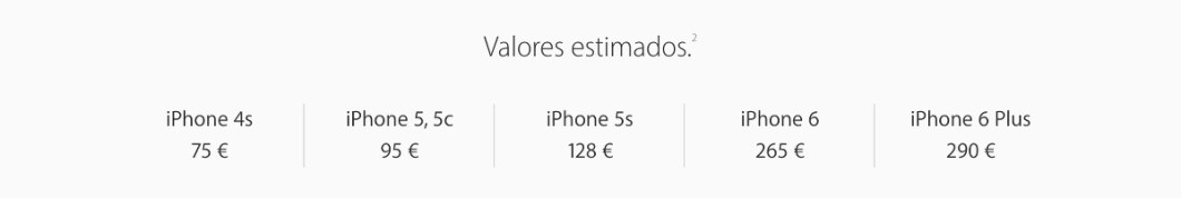 iPhone barato en Apple Store