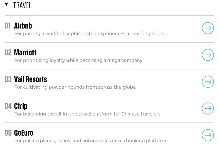 Ranking empresas de viajes más innovadoras de 2017