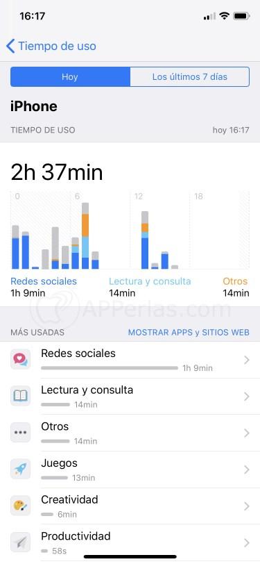 Tiempo de uso del iPhone