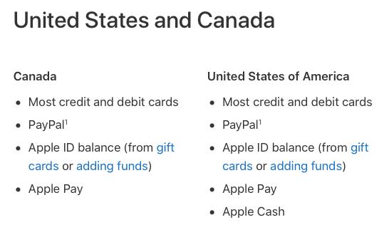 Apple Pay servicios Apple iTunes iCloud App Store