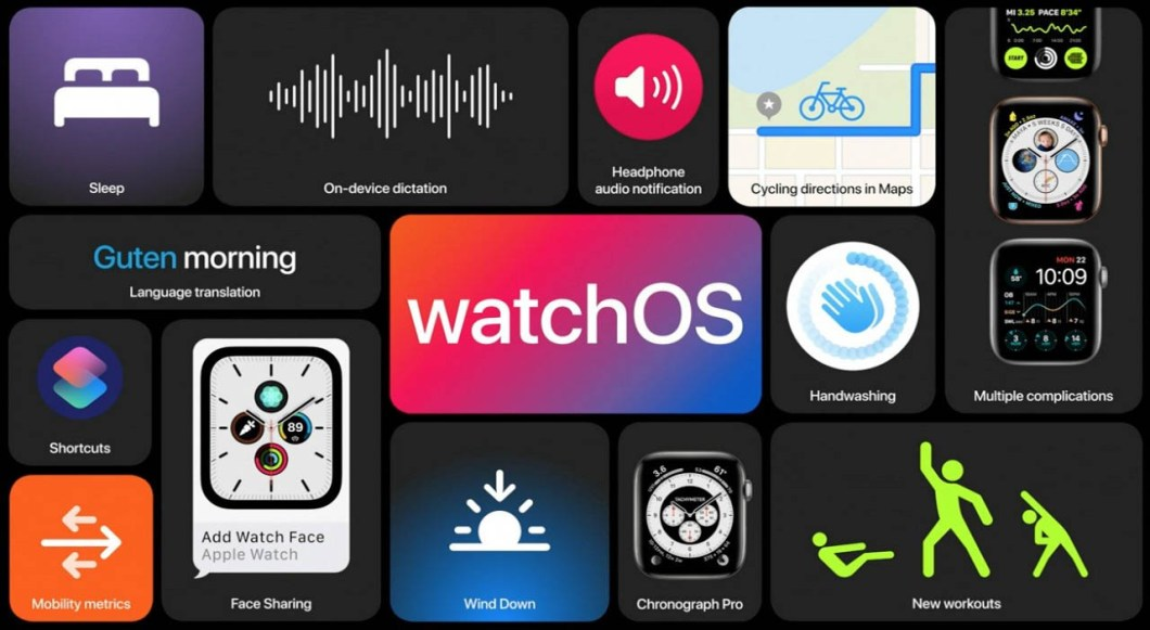 beta pública de WatchOS 7