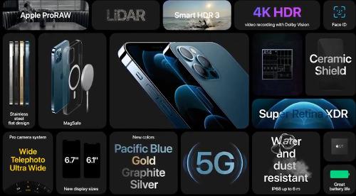 Novedades del iPhone 12 PRO