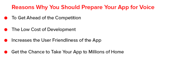 Reasons Why You Should Prepare Your App for Voice