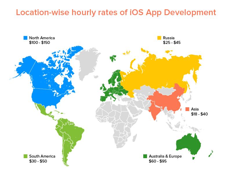 Почасовые тарифы разработки приложений для iOS