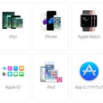 Appleサポートセンターにメールでお問合せする方法