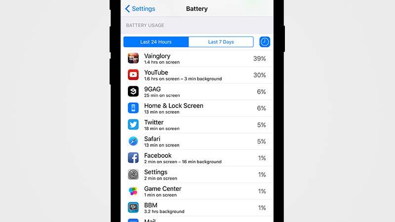 إحصاءات استخدام البطارية في iOS 9