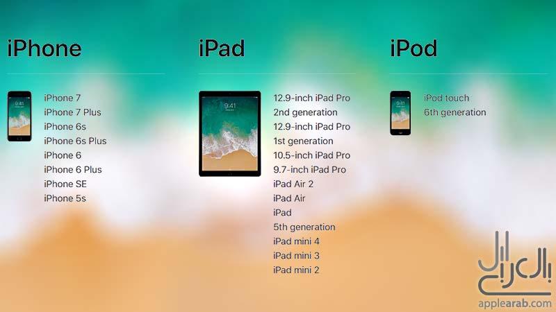 الأجهزة المتوافقة مع iOS 11