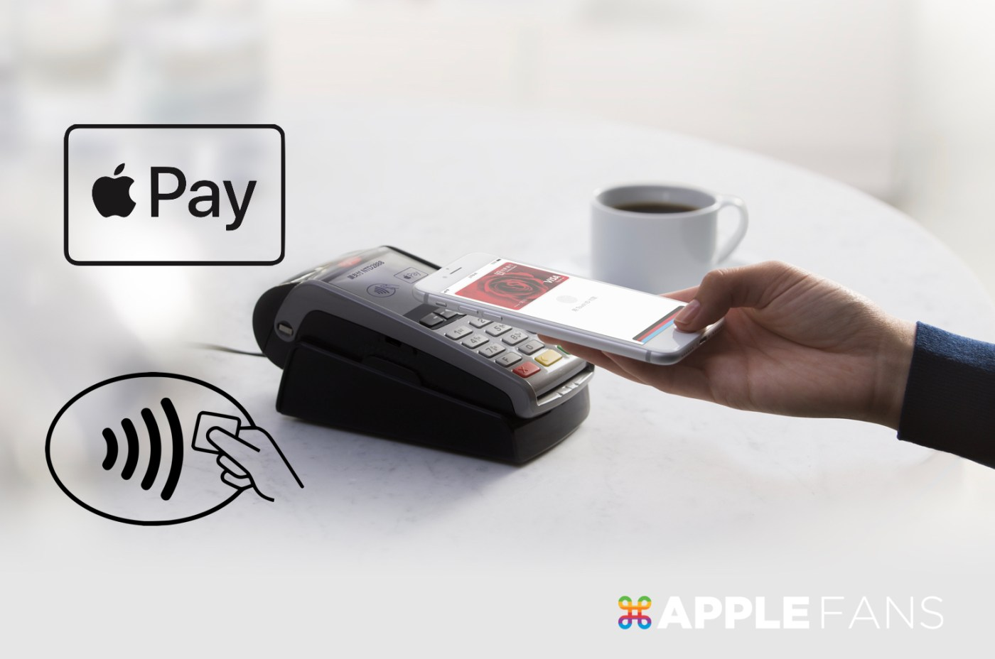 Apple Pay 金融卡