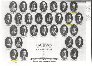 Morristown High School class of 1924