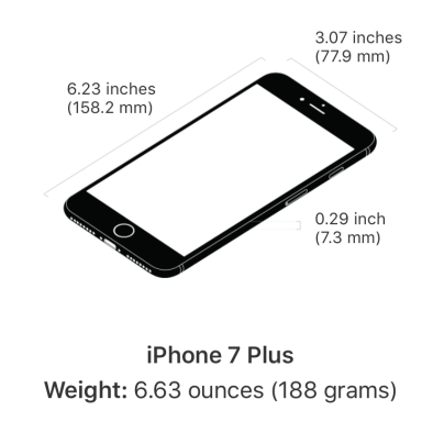 iPhone 7 Plus Weight and Size