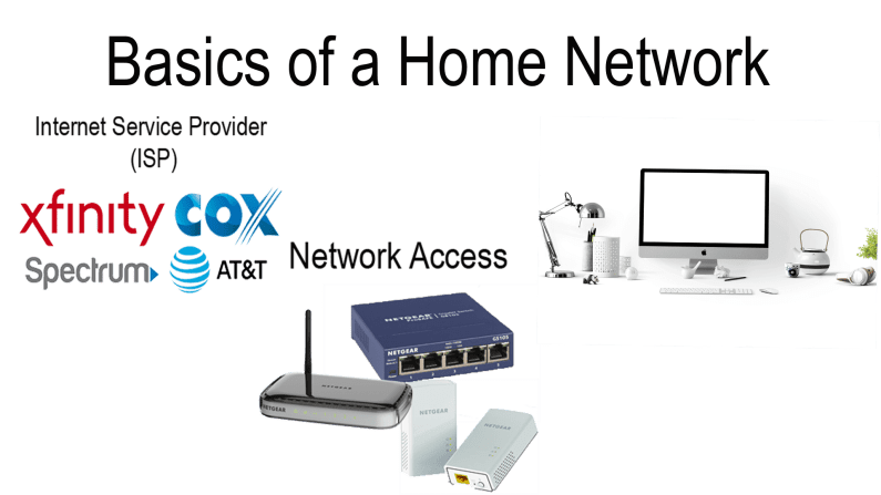 Home Network Basics