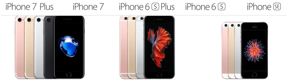 So Far Apple Has Released 15 Models Of IPhone Every 12 18 Months Over The Past Decade IOS Also Gone Through Several Updates Starting