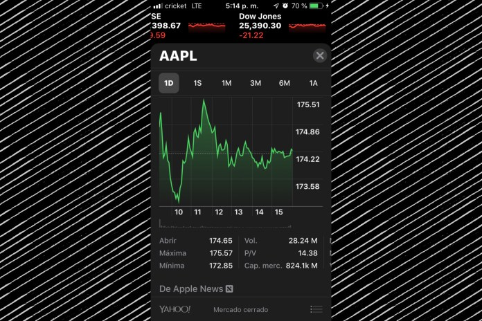 Apple is now once again the most valuable company in the world