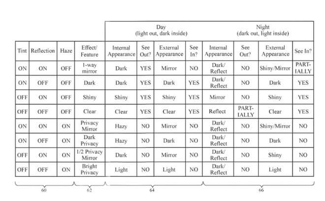 Деталь из патента о различных состояниях непрозрачности окна