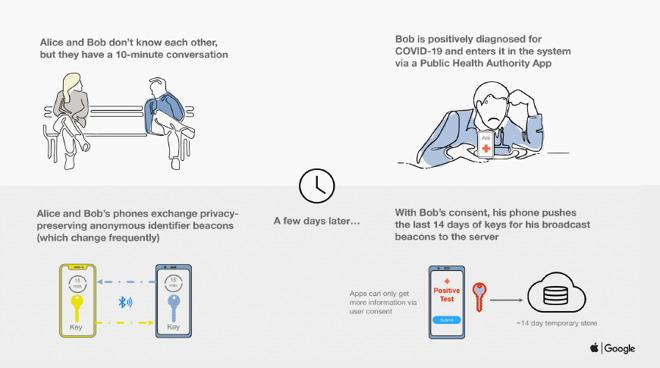 Сенатор Миссури отправляет письмо в Apple, ссылаясь на проблемы конфиденциальности Google